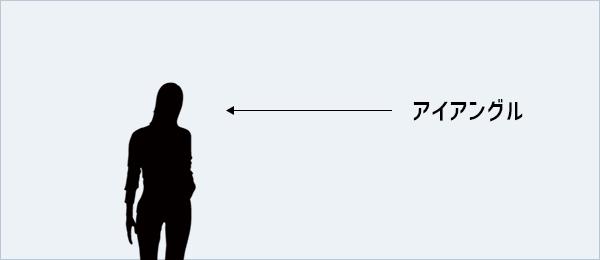 アイアングル図解