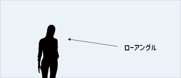 ハイアングル図解